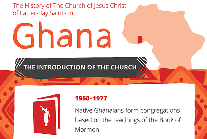 An infographic describing events and data pertaining to The Church of Jesus Christ of Latter-day Saints in Ghana from 1960 until the present day.