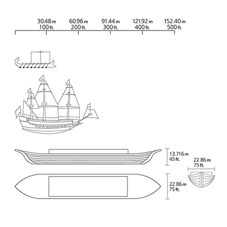 An illustration depicting the approximate dimensions of Noah's ark in comparison to other ships.