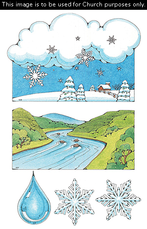 Primary cutouts of a snow scene with clouds and falling snowflakes, a pastoral scene with a river and trees, a large water drop, and two large snowflakes.