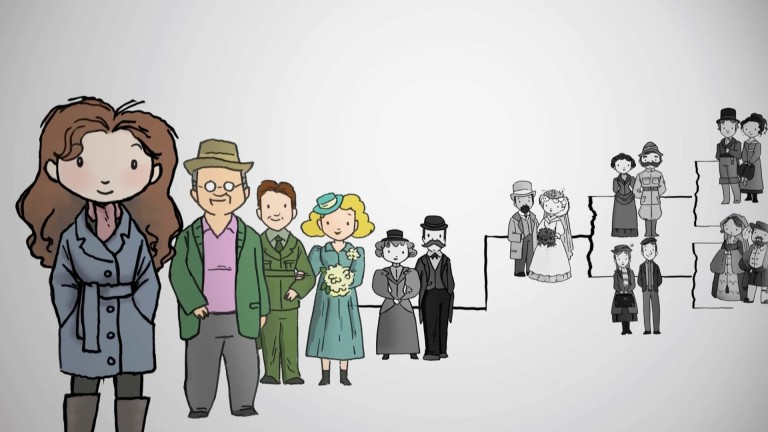 FamilySearch: When Your Family Tree Is Empty!