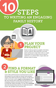 10 steps to writing an engaging family history